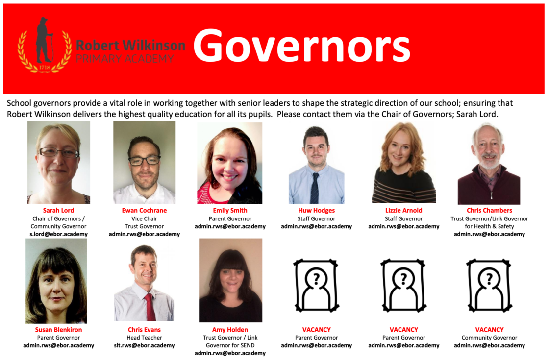 Image with pictures of the school governors